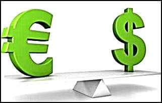 Котировки валют Forex